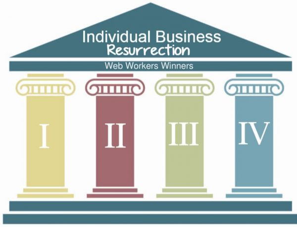 Individual Business Resurrection
