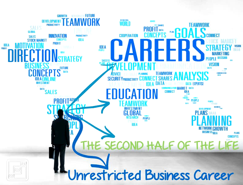 A second career arises as the solution for the urgent individual need to face financial uncertainty present and future