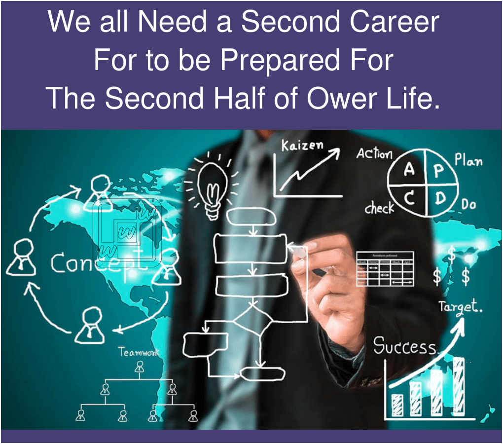 Planning your self-education is getting a Second Career